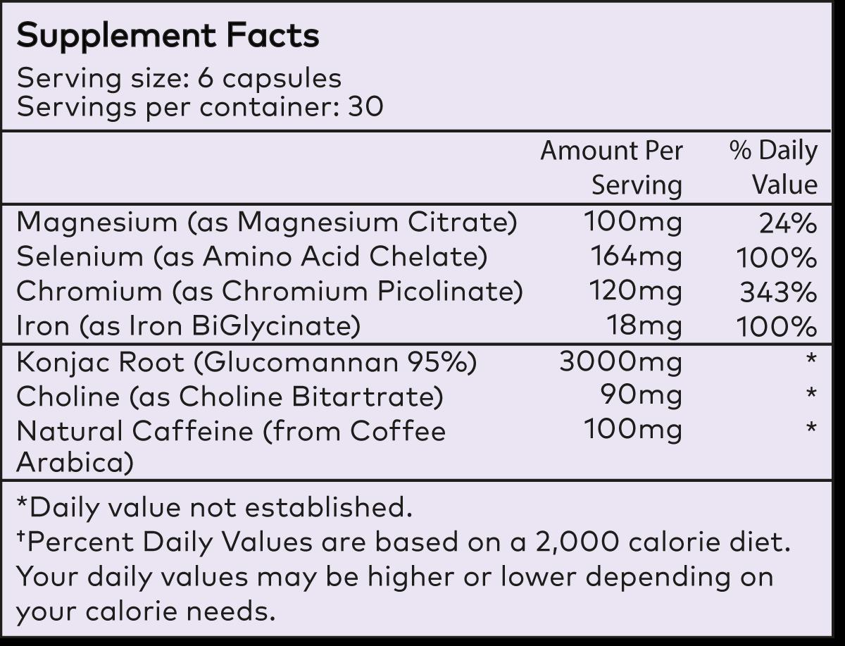 powher-fat-burner-ingredients